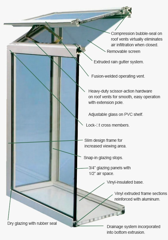 Greenhouse window specs